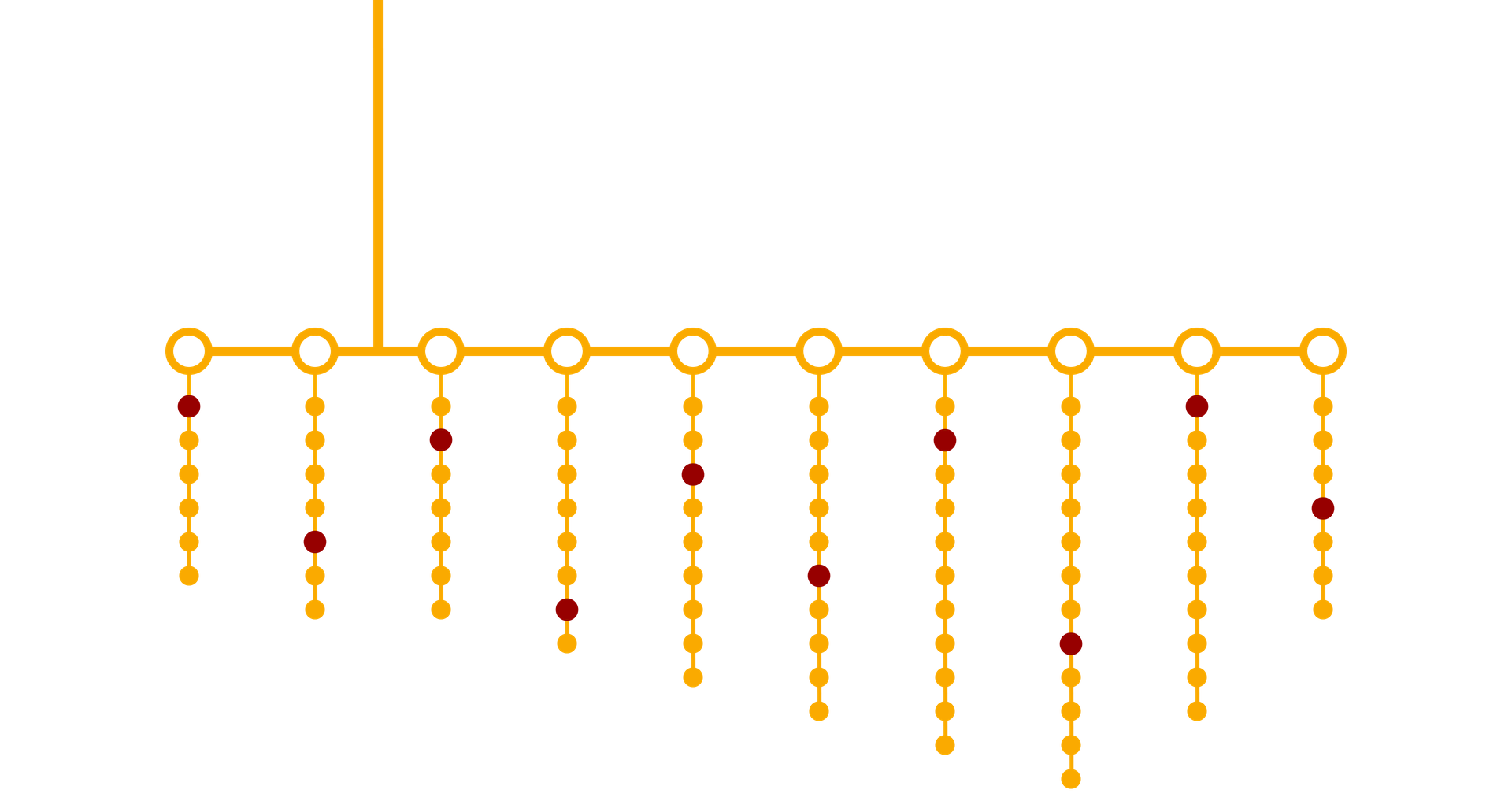 1000 textures arranged in 10 different categories and sub-categories